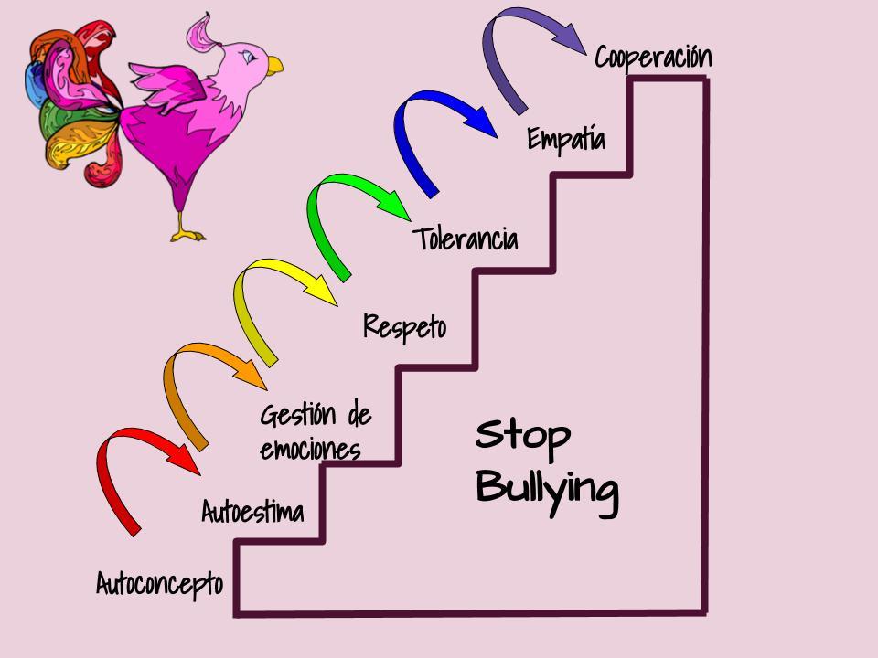 Teoría de la escalera contra el acoso escolar